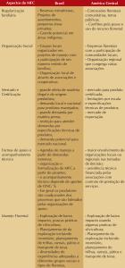 quad 4 MFC BRA AC 140x300 - Manejo Florestal Comunitário: processos e aprendizagens na Amazônia brasileira e na América Latina