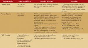 quad 6 recomendacoes 300x163 - Manejo Florestal Comunitário: processos e aprendizagens na Amazônia brasileira e na América Latina