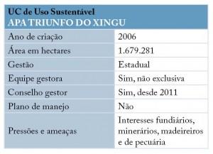 quad 01 UCS+Desm 300x217 - Unidades de Conservação mais desmatadas da Amazônia Legal (2012-2015)