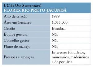 quad 02 UCS+Desm 300x218 - Unidades de Conservação mais desmatadas da Amazônia Legal (2012-2015)