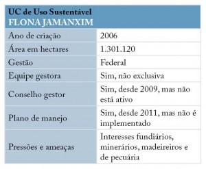 quad 03 UCS+Desm 300x247 - Unidades de Conservação mais desmatadas da Amazônia Legal (2012-2015)
