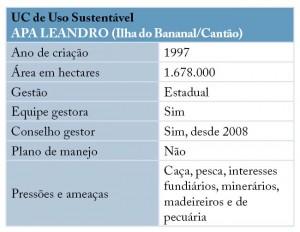 quad 08 UCS+Desm 300x232 - Unidades de Conservação mais desmatadas da Amazônia Legal (2012-2015)