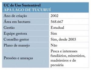 quad 09 UCS+Desm 300x232 - Unidades de Conservação mais desmatadas da Amazônia Legal (2012-2015)