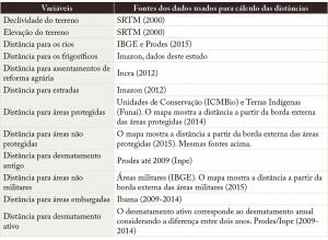 Frig AP 05 Tab 01 300x219 - Os frigoríficos vão ajudar a zerar o desmatamento da Amazônia?