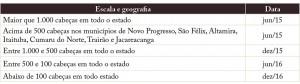 Frig AP 12 Tab 01 300x84 - Os frigoríficos vão ajudar a zerar o desmatamento da Amazônia?