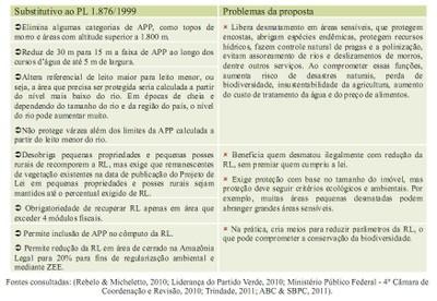proposta3