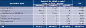 ameacas_formais3