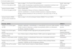 analise_da_legislacao_14