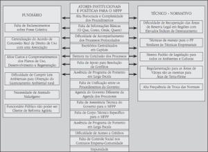 analise_da_legislacao_3