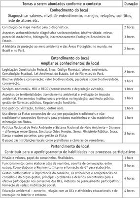 detalhamento_dos_temas