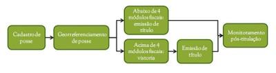 figura3 (2)