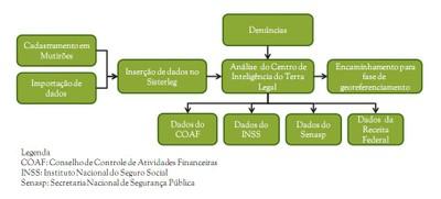 figura4 (2)