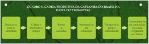 image 100 300x90 - Plano de Manejo da Floresta Estadual de Trombetas