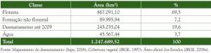 image 15 300x76 - Plano de Manejo da Floresta Estadual de Trombetas