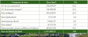 image 16 300x126 - Plano de Manejo da Floresta Estadual de Trombetas
