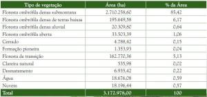 image 17 300x141 - Plano de Manejo da Floresta Estadual de Trombetas