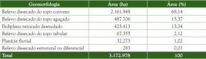 image 34 300x87 - Plano de Manejo da Floresta Estadual de Trombetas