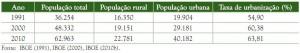 image 64 300x53 - Plano de Manejo da Floresta Estadual de Trombetas