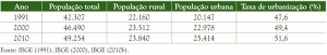 image 72 300x51 - Plano de Manejo da Floresta Estadual de Trombetas