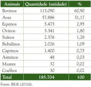 image 74 300x287 - Plano de Manejo da Floresta Estadual de Trombetas