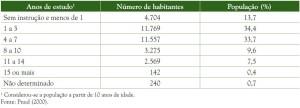 image 81 300x108 - Plano de Manejo da Floresta Estadual de Trombetas