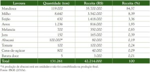 image 85 300x145 - Plano de Manejo da Floresta Estadual de Trombetas