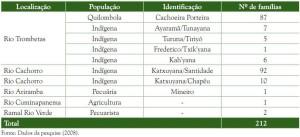image 90 300x137 - Plano de Manejo da Floresta Estadual de Trombetas