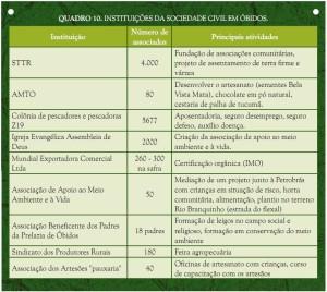 image17 300x268 - Plano de Manejo da Floresta Estadual de Trombetas