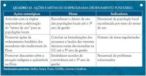 image43 300x157 - Plano de Manejo da Floresta Estadual de Trombetas