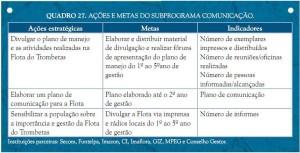 image45 300x153 - Plano de Manejo da Floresta Estadual de Trombetas