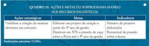 image53 300x93 - Plano de Manejo da Floresta Estadual de Trombetas