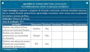 image59 300x175 - Plano de Manejo da Floresta Estadual de Trombetas