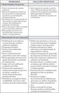 manejoempresarial13