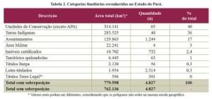 pendencias_fundiarias2