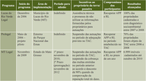 programa_mais_ambiente1