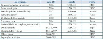quadro4.2 - Risco de Desmatamento Associado à Hidrelétrica de Belo Monte
