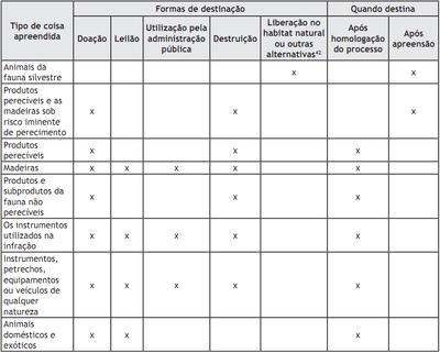 resumo_de_procedimentos