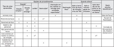 tabela1 (1)