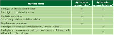 tabela1 (2)