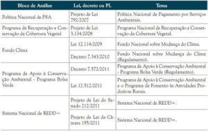 tabela1 (5)