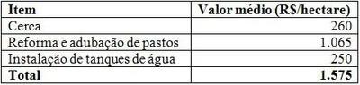 tabela1 (7)