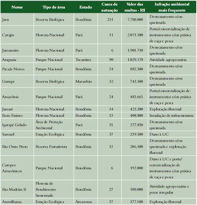 tabela1 (9)