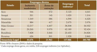 tabela10 (1)
