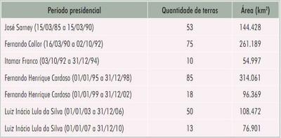 tabela10 (3)