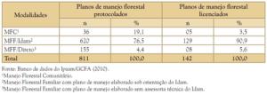 tabela10