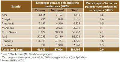 tabela11 (1)