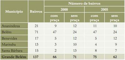 tabela12 (2)