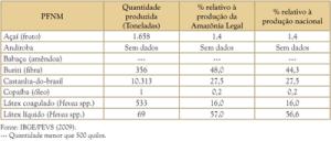 tabela19