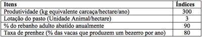 tabela1_1_1