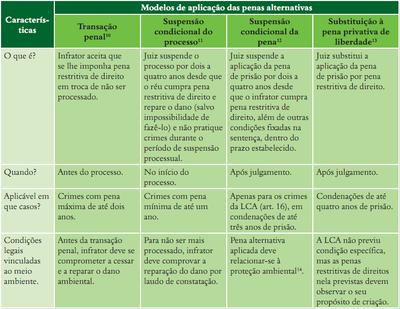 tabela2 (1)
